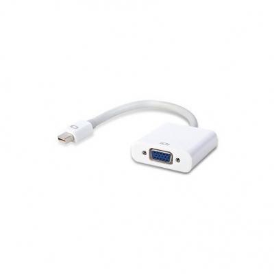 Adaptadores Video Cable Int.co Mini Displayport Mac A Vga - 09-042